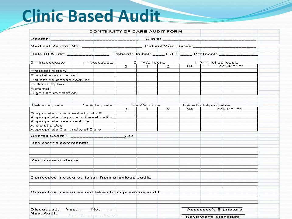 Clinic Based Audit
