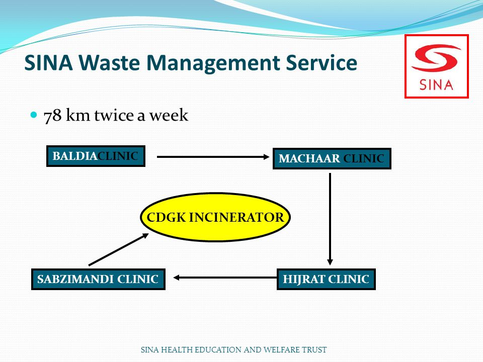 SINA Waste Management Service