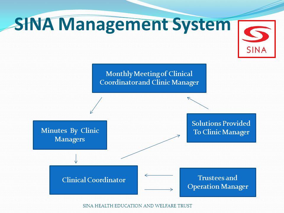 SINA Management System