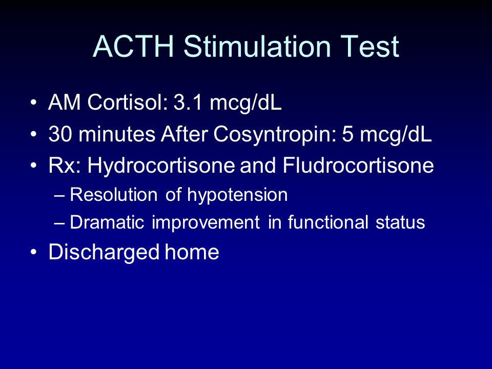 ACTH Stimulation Test AM Cortisol: 3.1 mcg/dL