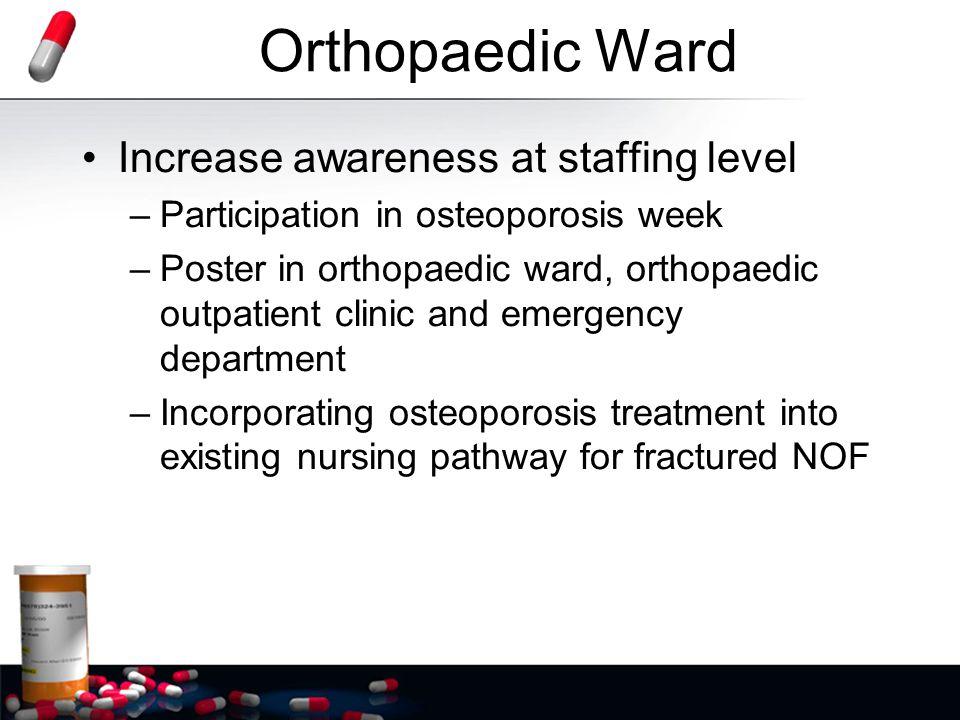 Orthopaedic Ward Increase awareness at staffing level