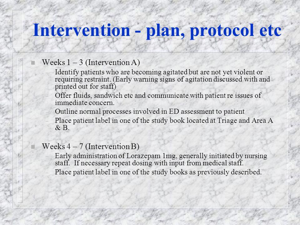 Intervention - plan, protocol etc