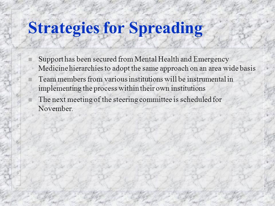 Strategies for Spreading