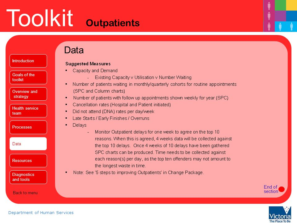 Data End of section Introduction Goals of the toolkit Overview and