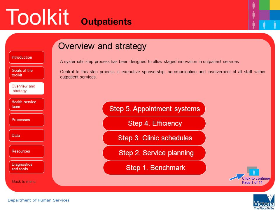 Step 5. Appointment systems