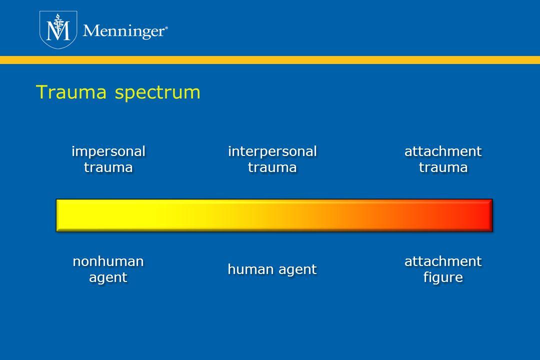 Trauma spectrum nonhuman agent attachment figure human agent