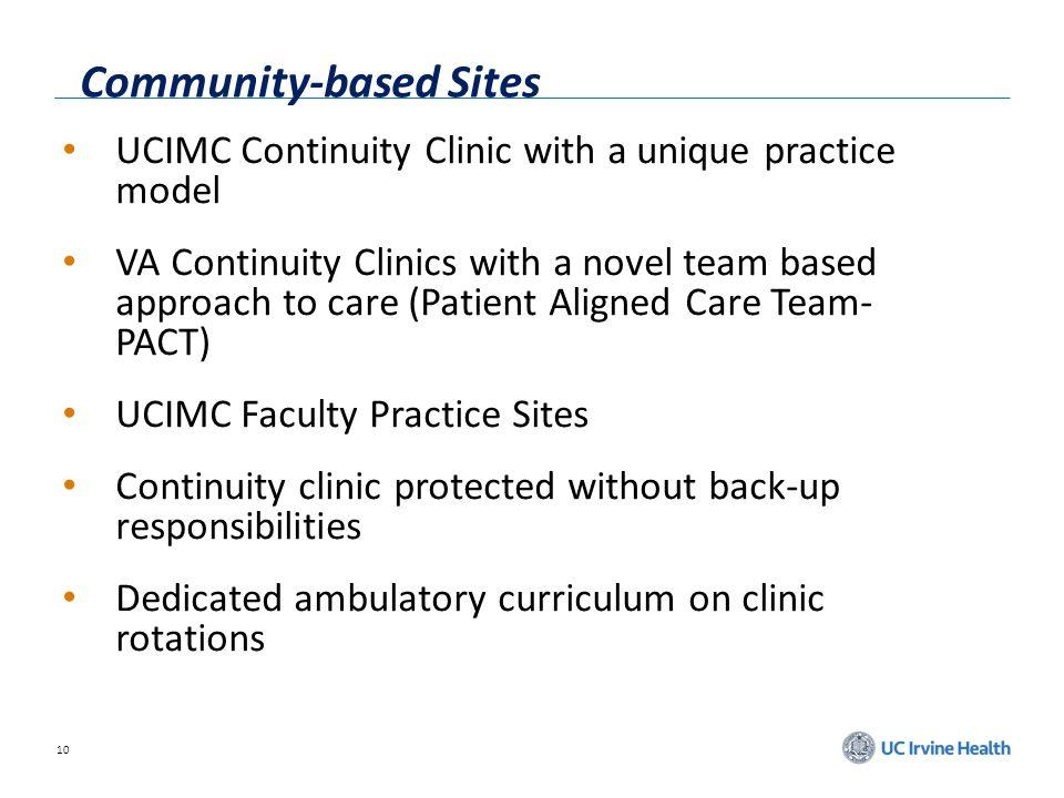 Community-based Sites