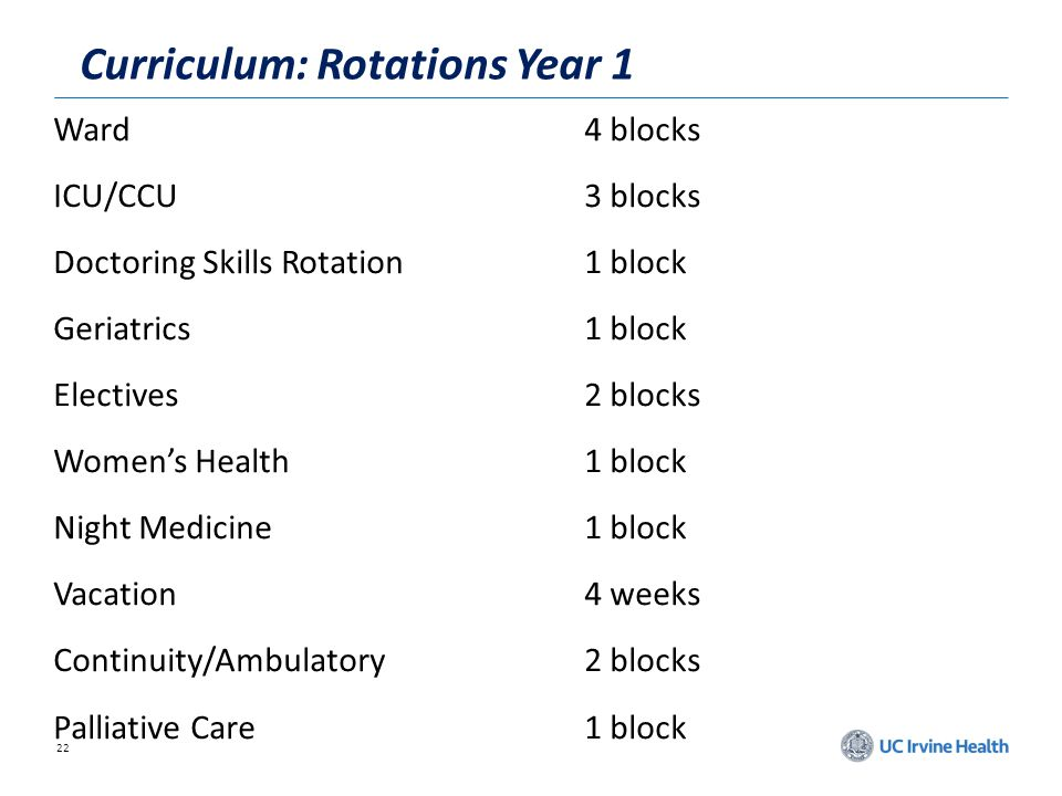 Curriculum: Rotations Year 1
