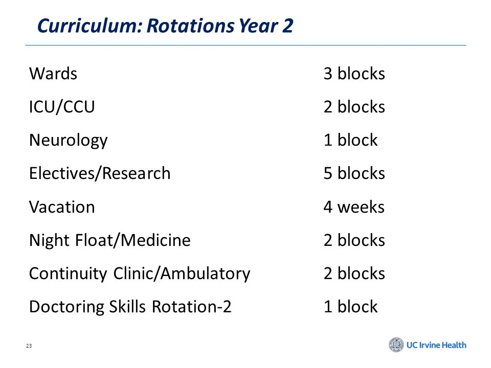 Curriculum: Rotations Year 2