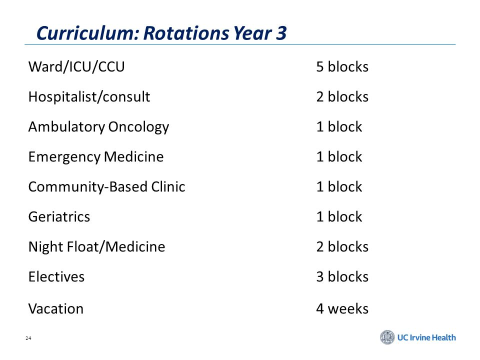 Curriculum: Rotations Year 3