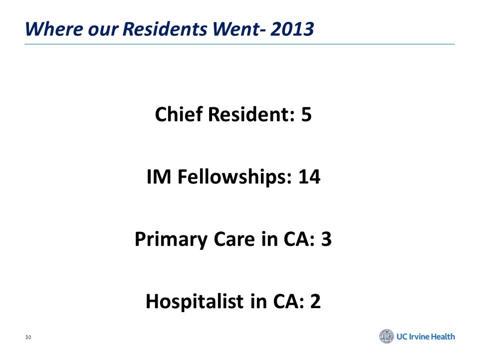 Where our Residents Went- 2013