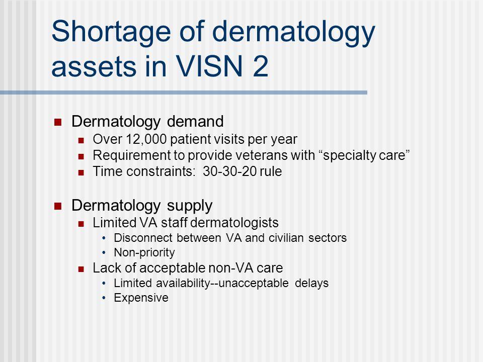 Shortage of dermatology assets in VISN 2