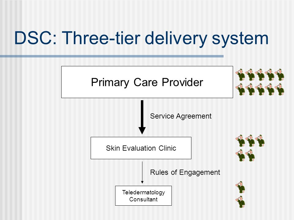 DSC: Three-tier delivery system
