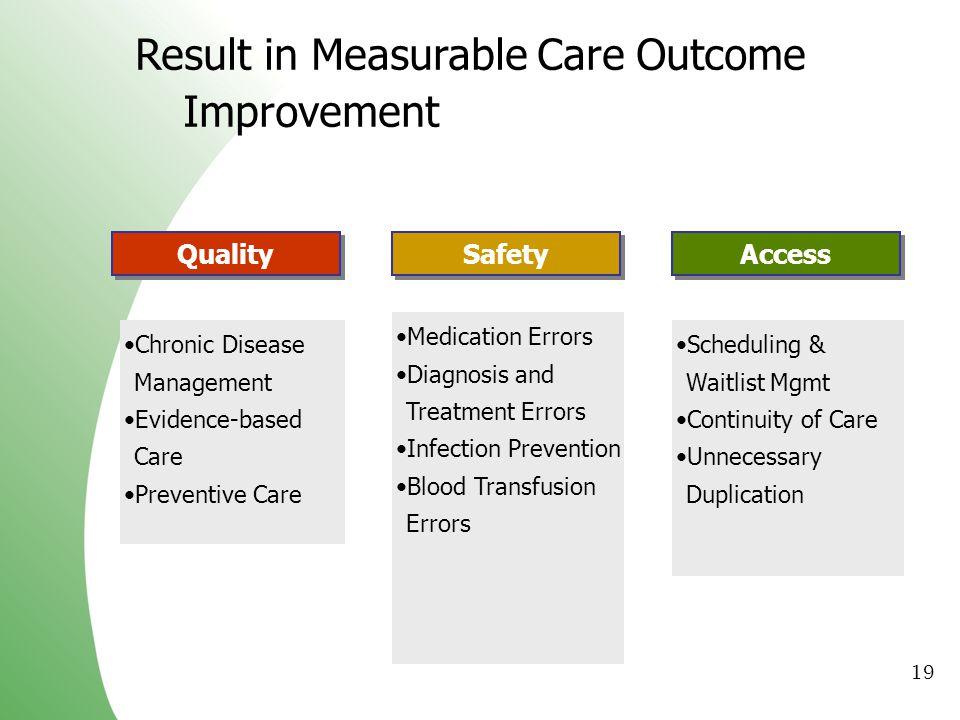 Result in Measurable Care Outcome Improvement