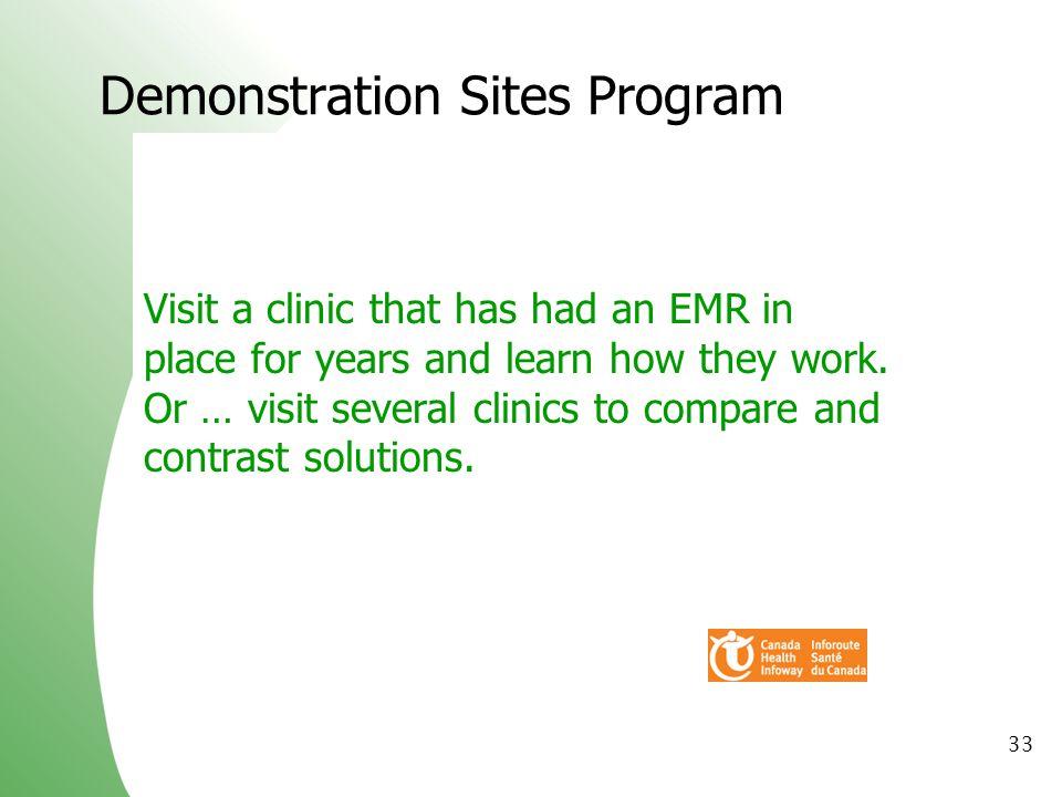 Demonstration Sites Program