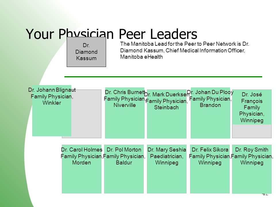 Your Physician Peer Leaders