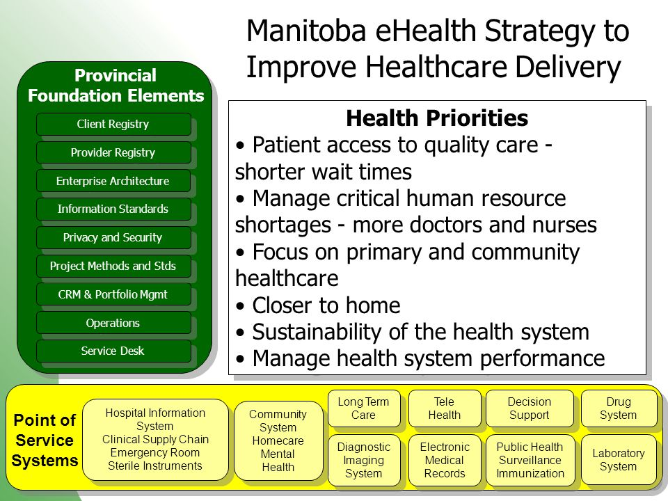 Manitoba eHealth Strategy to Improve Healthcare Delivery