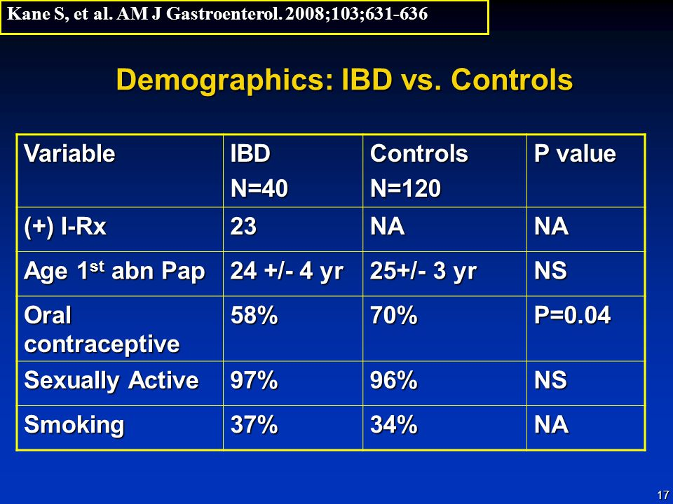 Demographics: IBD vs. Controls
