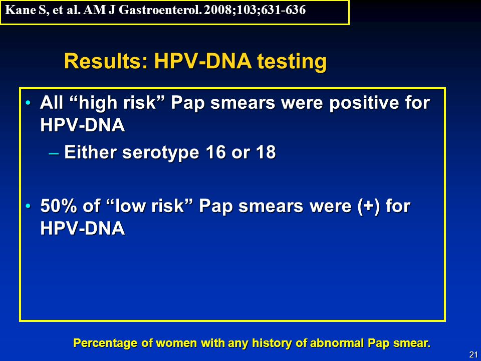 Results: HPV-DNA testing