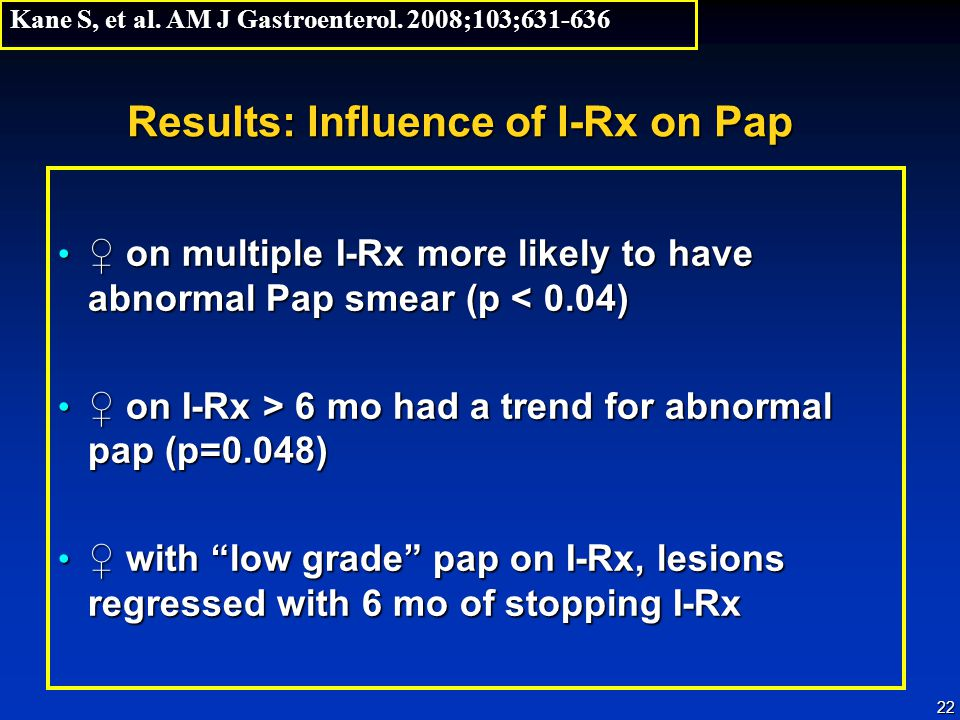 Results: Influence of I-Rx on Pap