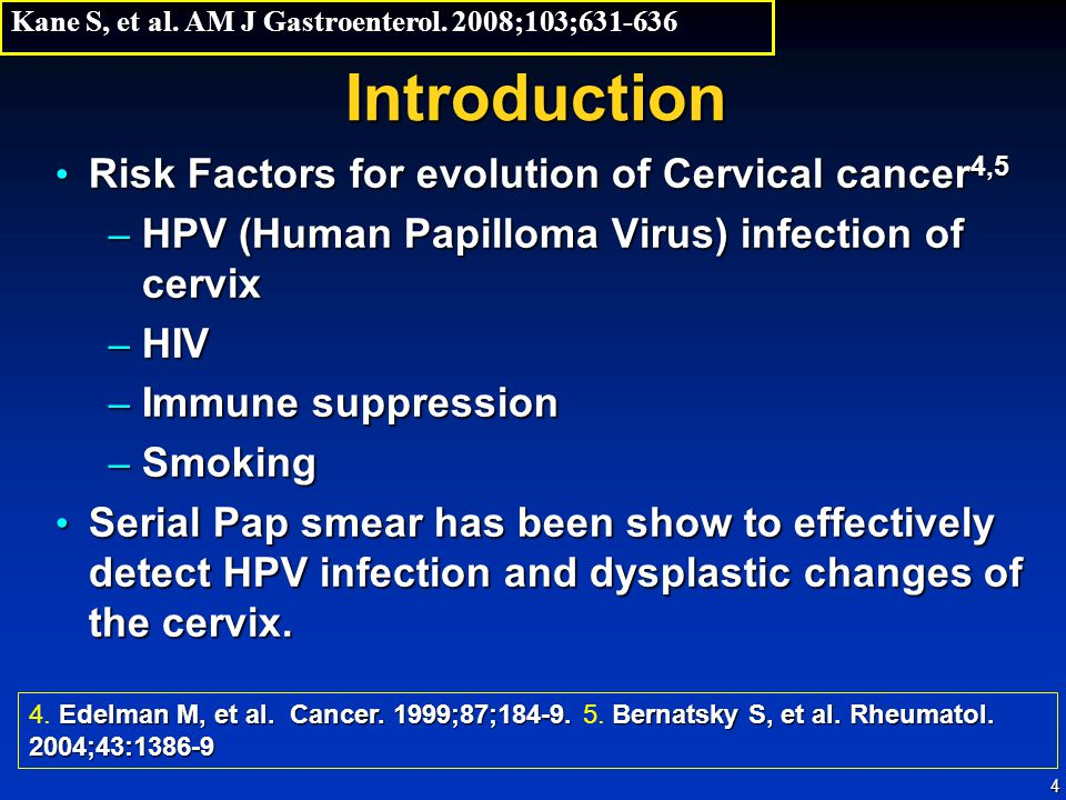 Introduction Risk Factors for evolution of Cervical cancer4,5