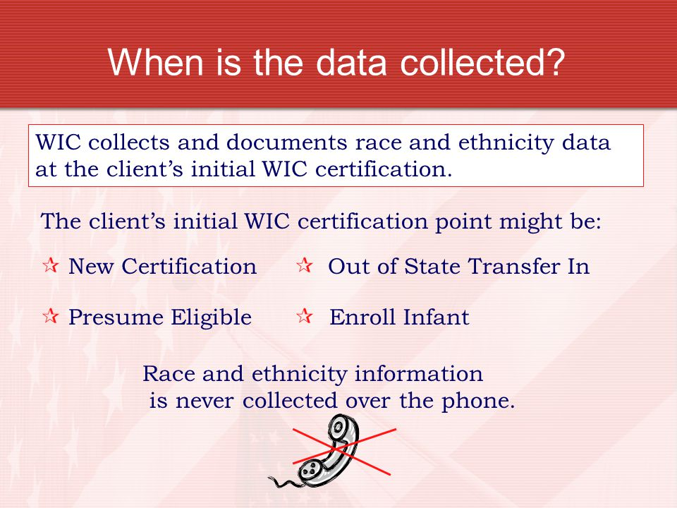 When is the data collected