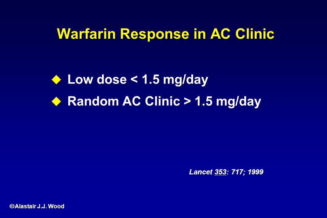 Warfarin Response in AC Clinic