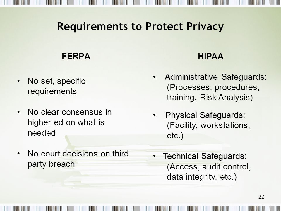 Requirements to Protect Privacy