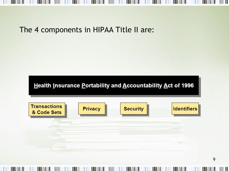 Health Insurance Portability and Accountability Act of 1996