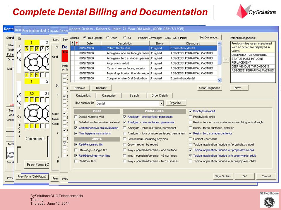 Complete Dental Billing and Documentation