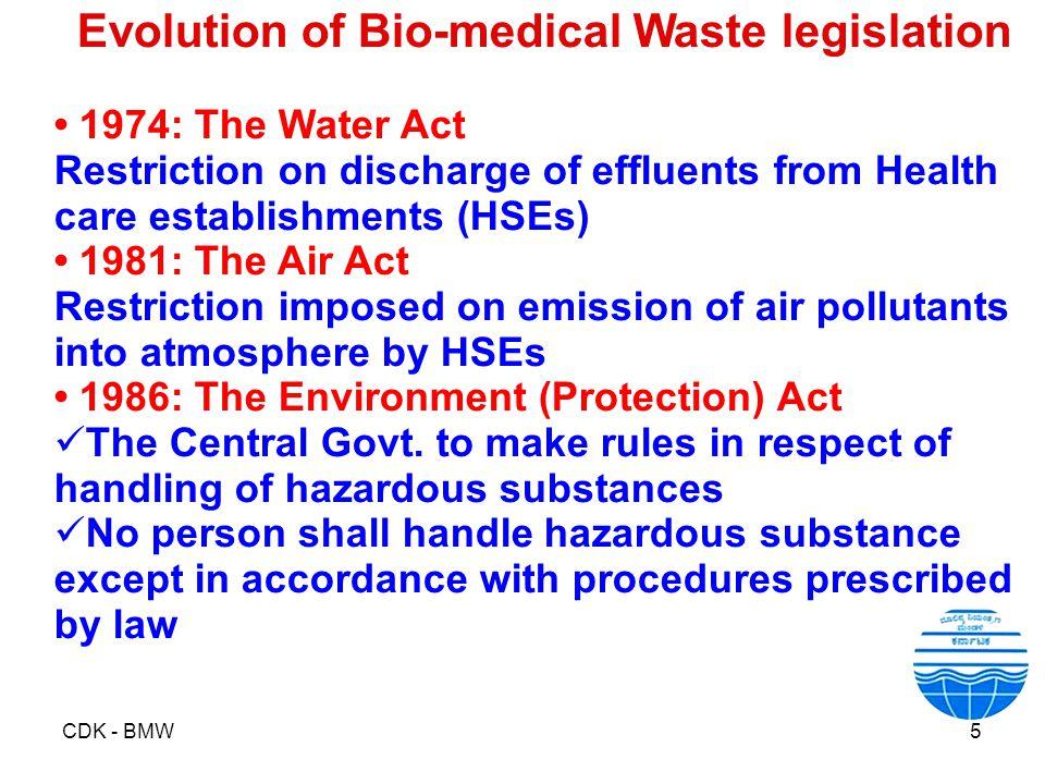Evolution of Bio-medical Waste legislation