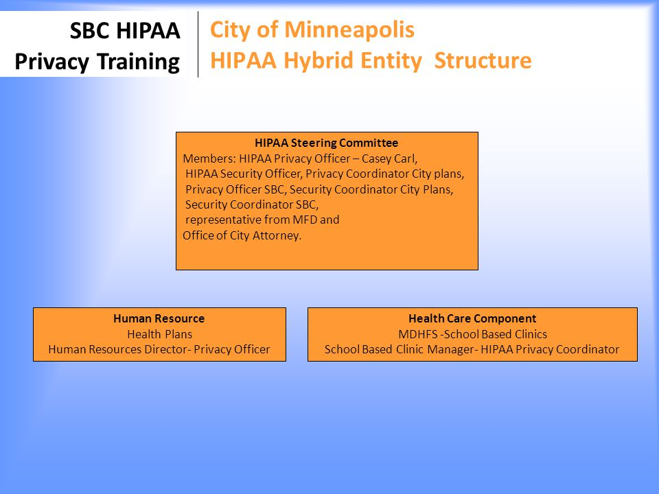 City of Minneapolis HIPAA Hybrid Entity Structure