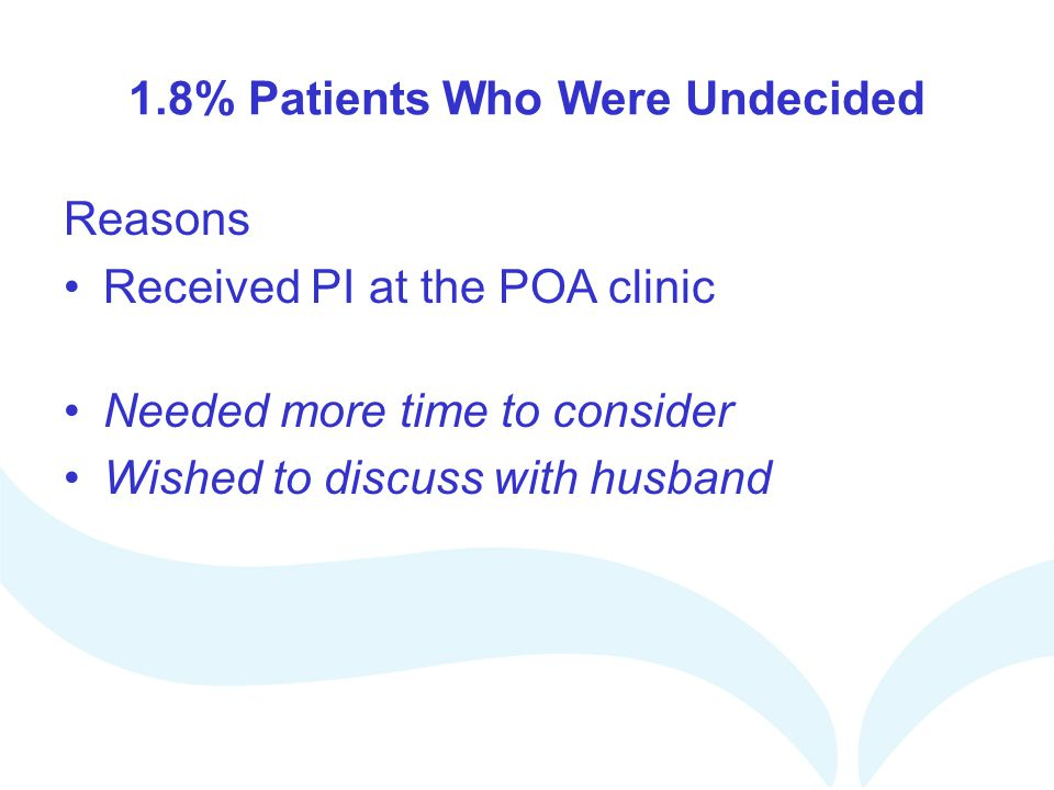 1.8% Patients Who Were Undecided