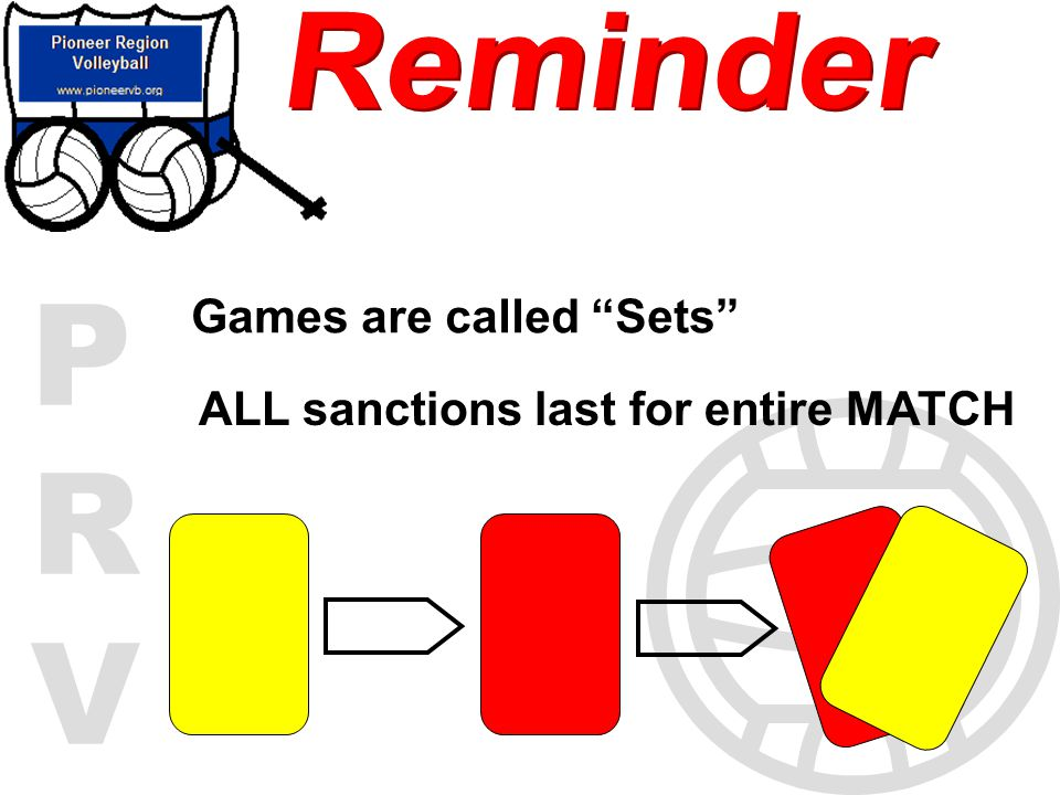 Reminder Games are called Sets ALL sanctions last for entire MATCH
