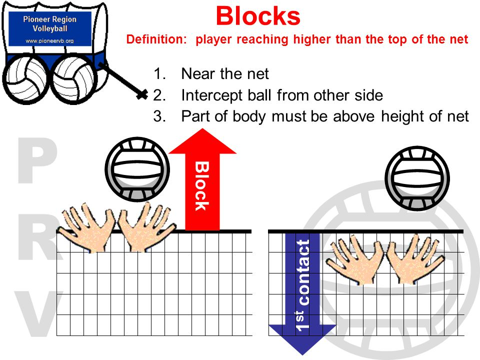 Blocks Definition: player reaching higher than the top of the net