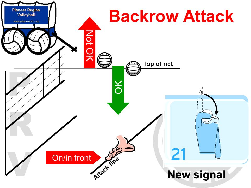 Backrow Attack Not OK Top of net OK On/in front Attack line New signal