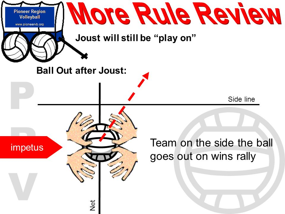 More Rule Review Team on the side the ball goes out on wins rally
