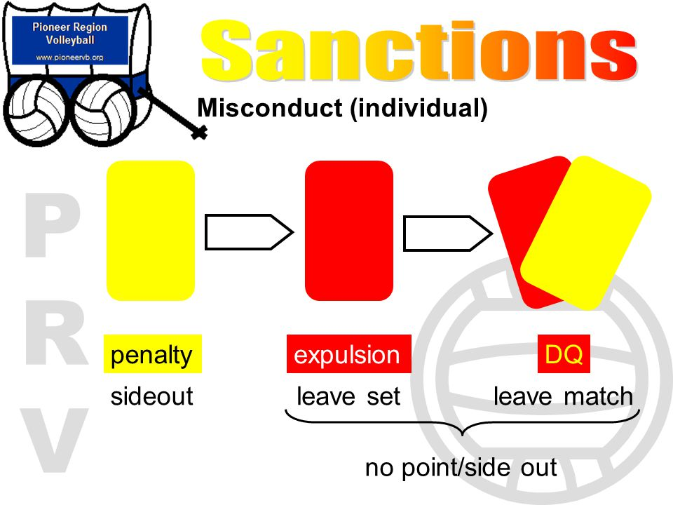 Sanctions Misconduct (individual) penalty expulsion DQ sideout