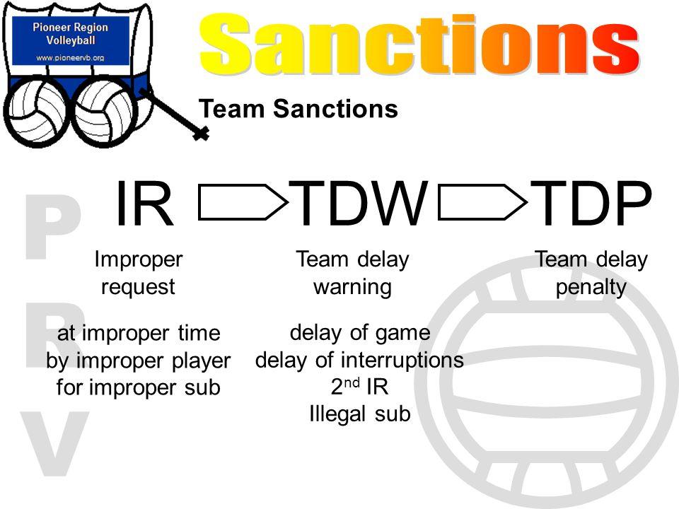 delay of interruptions