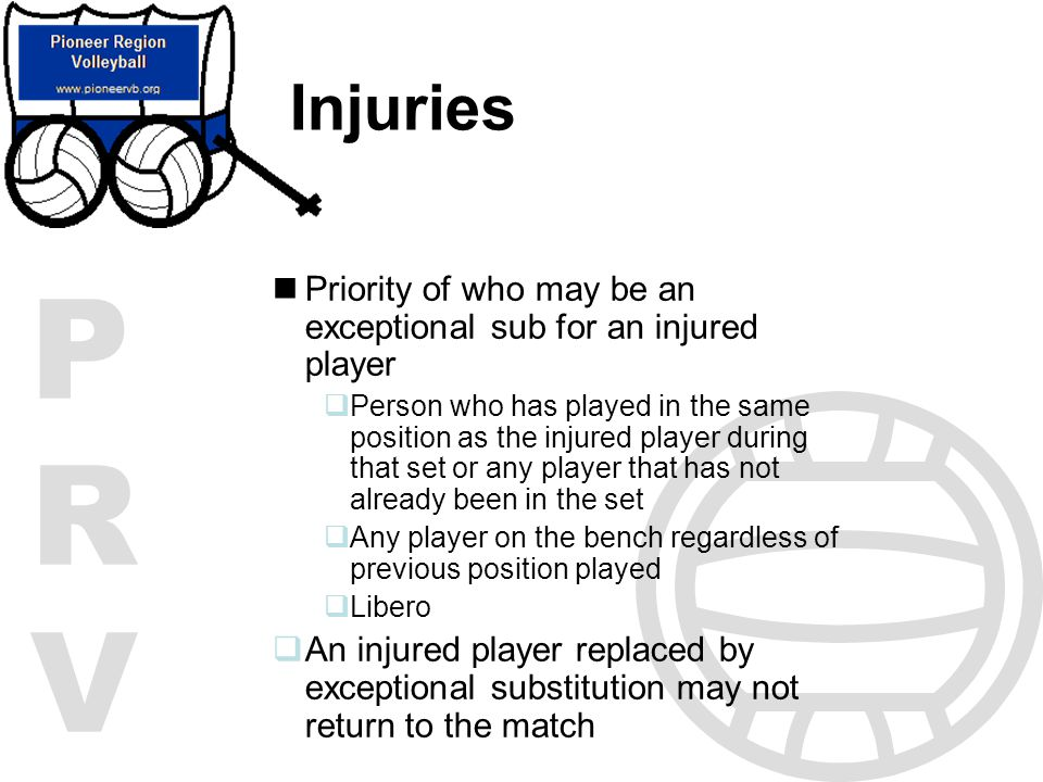 Injuries Priority of who may be an exceptional sub for an injured player.