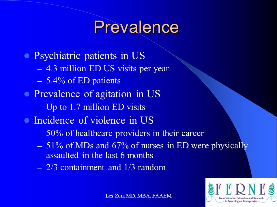 Prevalence Psychiatric patients in US Prevalence of agitation in US