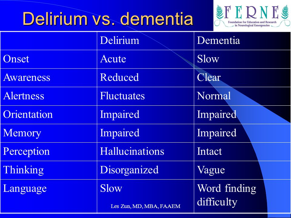 Delirium vs. dementia Delirium Dementia Onset Acute Slow Awareness