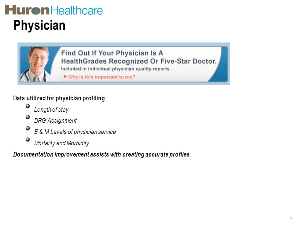 Physician Profiling Data utilized for physician profiling:
