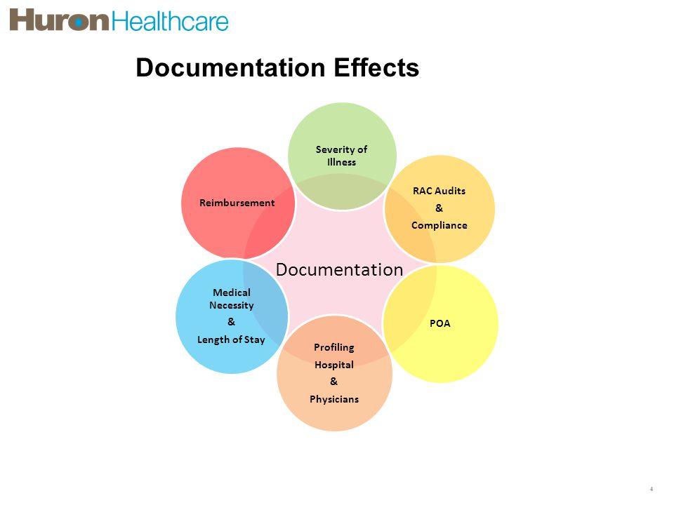 Documentation Effects
