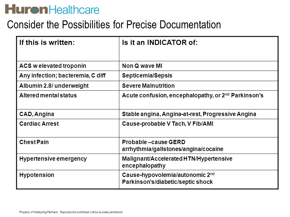 Consider the Possibilities for Precise Documentation