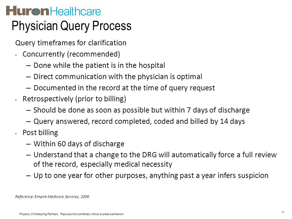 Physician Query Process
