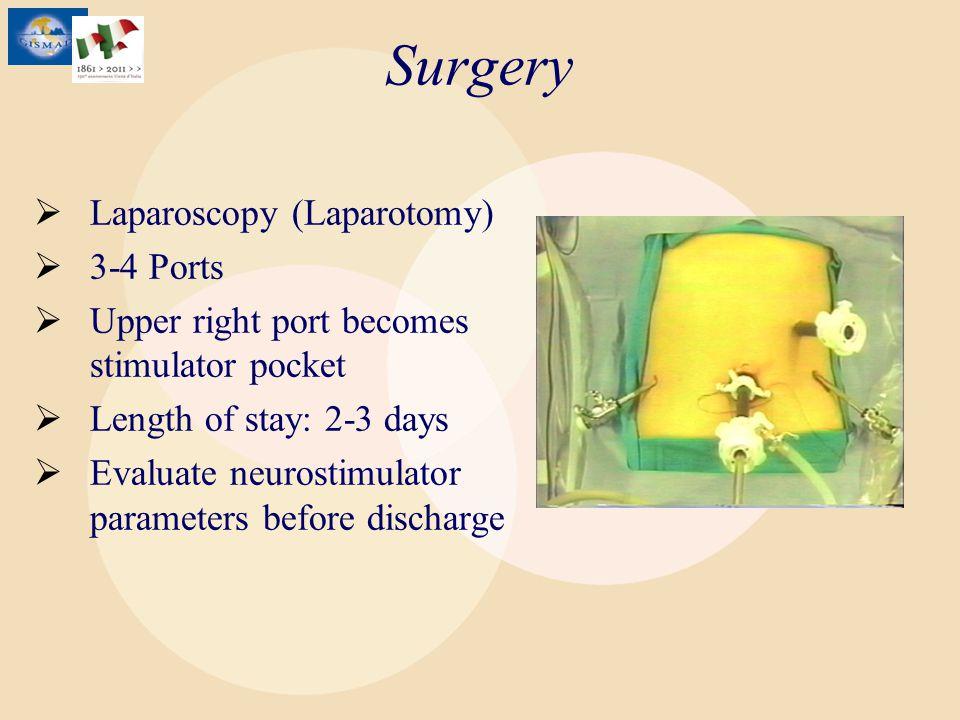 Surgery Laparoscopy (Laparotomy) 3-4 Ports