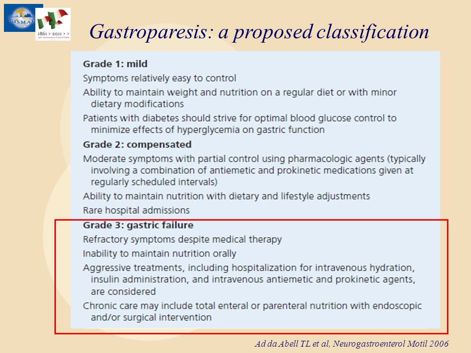 Gastroparesis: a proposed classification