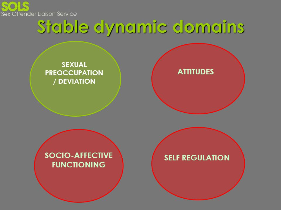 Stable dynamic domains