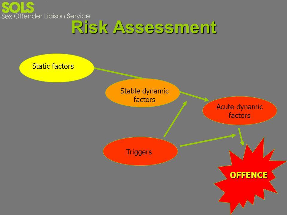 Stable dynamic factors